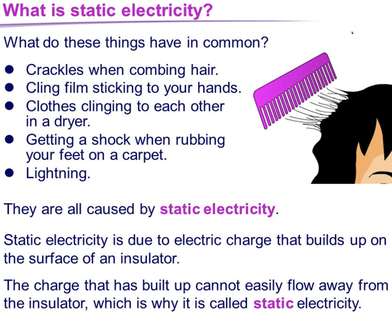 Most Of You Have A Direct Experience With Electric Charge Really Try To Get An Intuitive Understanding Because Everything In Electromagnetism